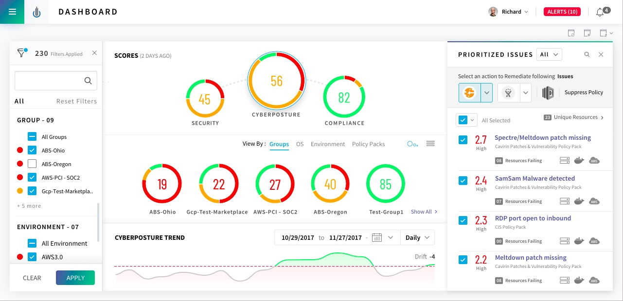 CyberPosture Dashboard - Cybersecurity Posture for the Hybrid Cloud