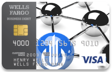 AWS PCI DSS - Continuous Security to Ensure PCI Compliance